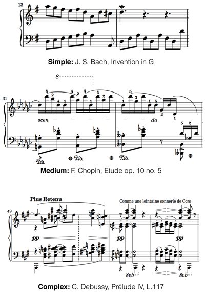 Learning Audio–Sheet Music Correspondences for Cross-Modal