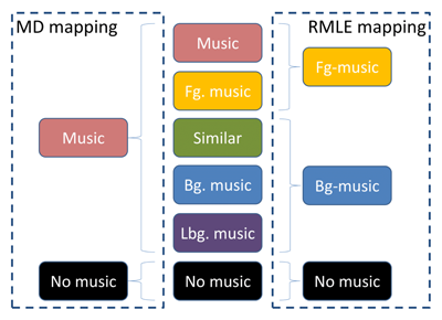 Open Broadcast Media Audio from TV: A Dataset of TV